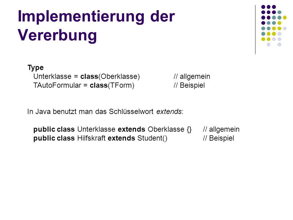 Implementierung der Vererbung Type Unterklasse = class(Oberklasse)// allgemein TAutoFormular = class(TForm)// Beispiel In Java benutzt man das Schlüsselwort extends: public class Unterklasse extends Oberklasse {}// allgemein public class Hilfskraft extends Student()// Beispiel