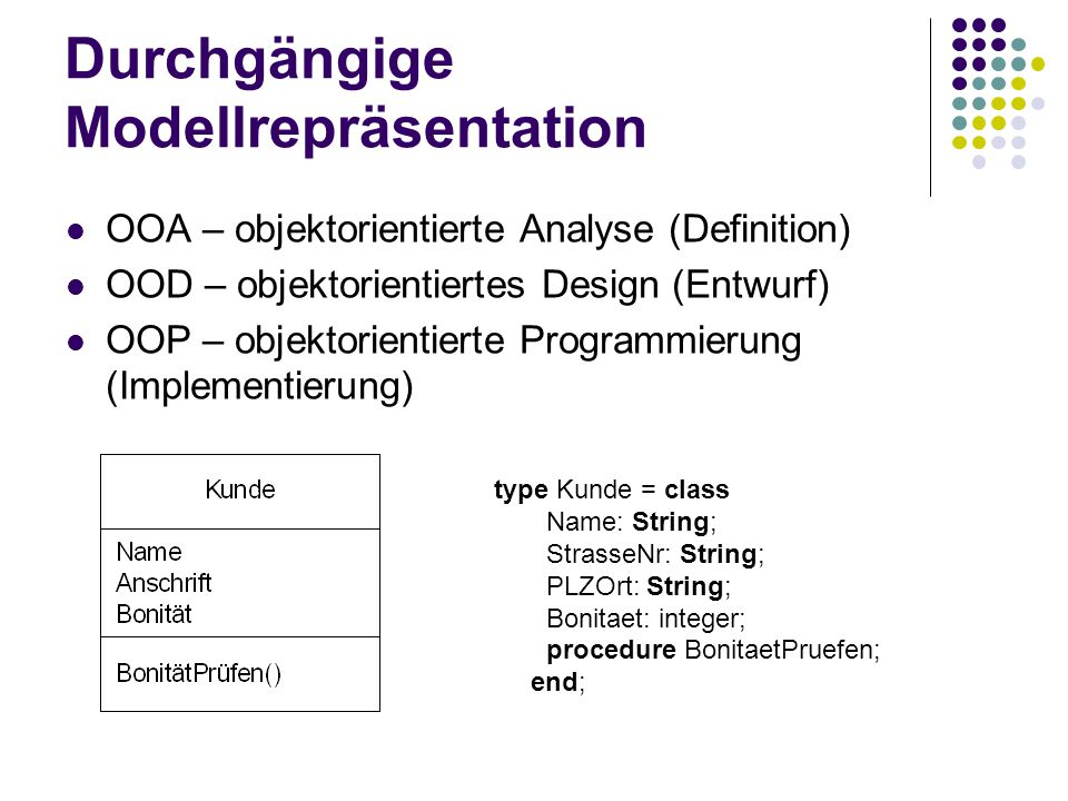 Durchgängige Modellrepräsentation OOA – objektorientierte Analyse (Definition) OOD – objektorientiertes Design (Entwurf) OOP – objektorientierte Programmierung (Implementierung) type Kunde = class Name: String; StrasseNr: String; PLZOrt: String; Bonitaet: integer; procedure BonitaetPruefen; end;