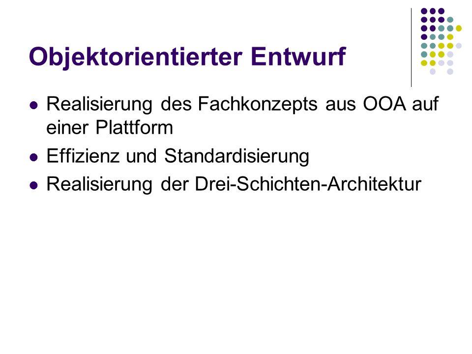 Objektorientierter Entwurf Realisierung des Fachkonzepts aus OOA auf einer Plattform Effizienz und Standardisierung Realisierung der Drei-Schichten-Architektur