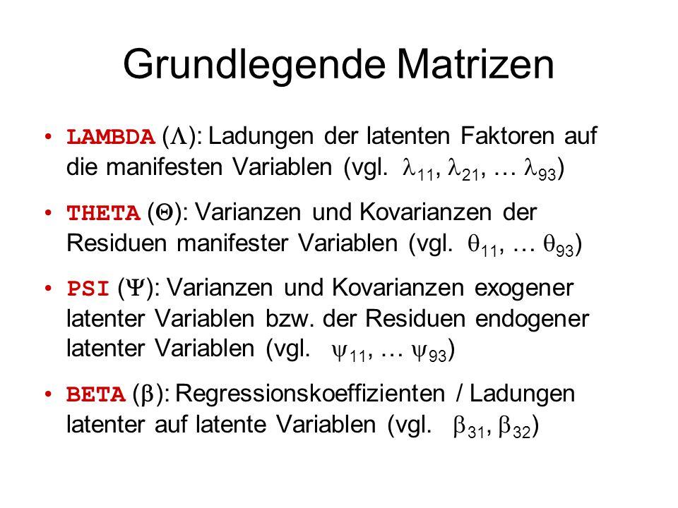 Grundlegende Matrizen LAMBDA (  ): Ladungen der latenten Faktoren auf die manifesten Variablen (vgl.