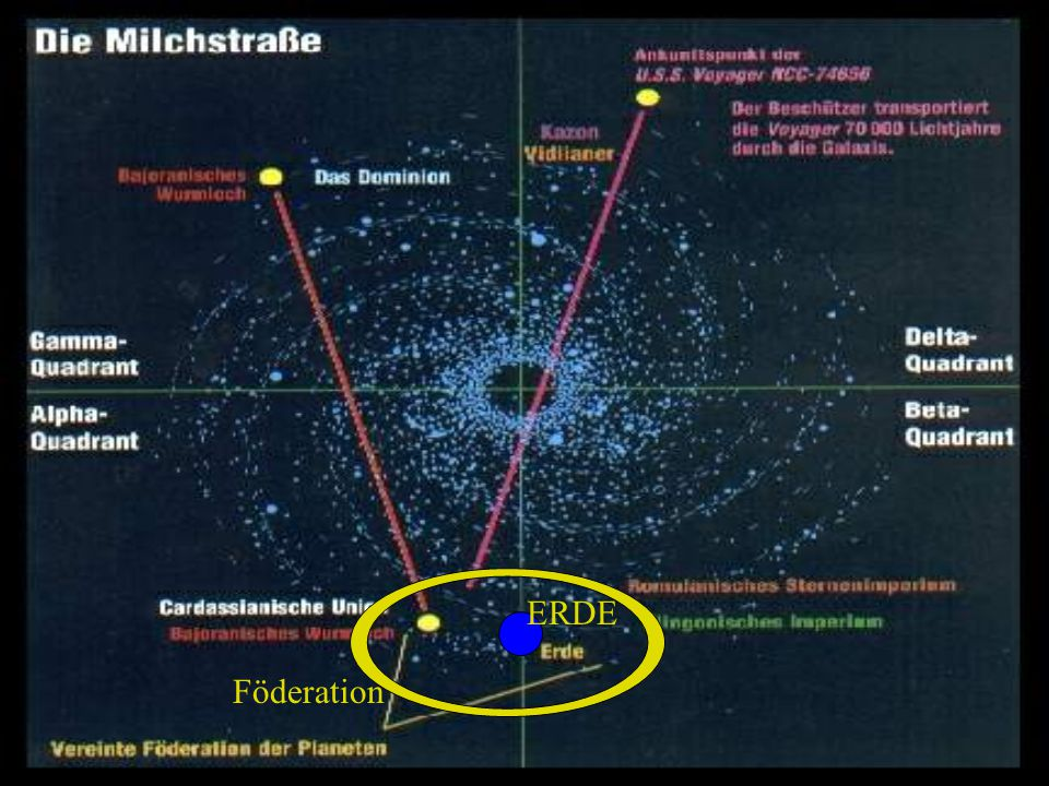 Das Star Trek Universum 1. Grundlegendes Sternzeit Geschichte