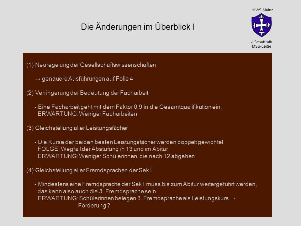 J.Schaffrath MSS-Leiter MWS Mainz (5) Aufteilung der Gesamtqualifikation in 2 Blöcke - Block I umfasst alle Kurshalbjahre 11/2 bis 13 in allen Fächern - Block II umfasst alle schriftlichen und mündlichen Abiturprüfungen - Qualifikation in beiden Blöcken nach Klasse 13 (6) Einführung von zwei Prüfungsprofilen in der Abiturprüfung → genauere Ausführungen auf Folie 5 (7) Einführung eines 5.mündlichen Abiturprüfungsfachs - Schülerinnen mit LK Musik oder mit 2 LK in Fremdsprachen oder mit 2 LK in Naturwissenschaften müssen eine 5.