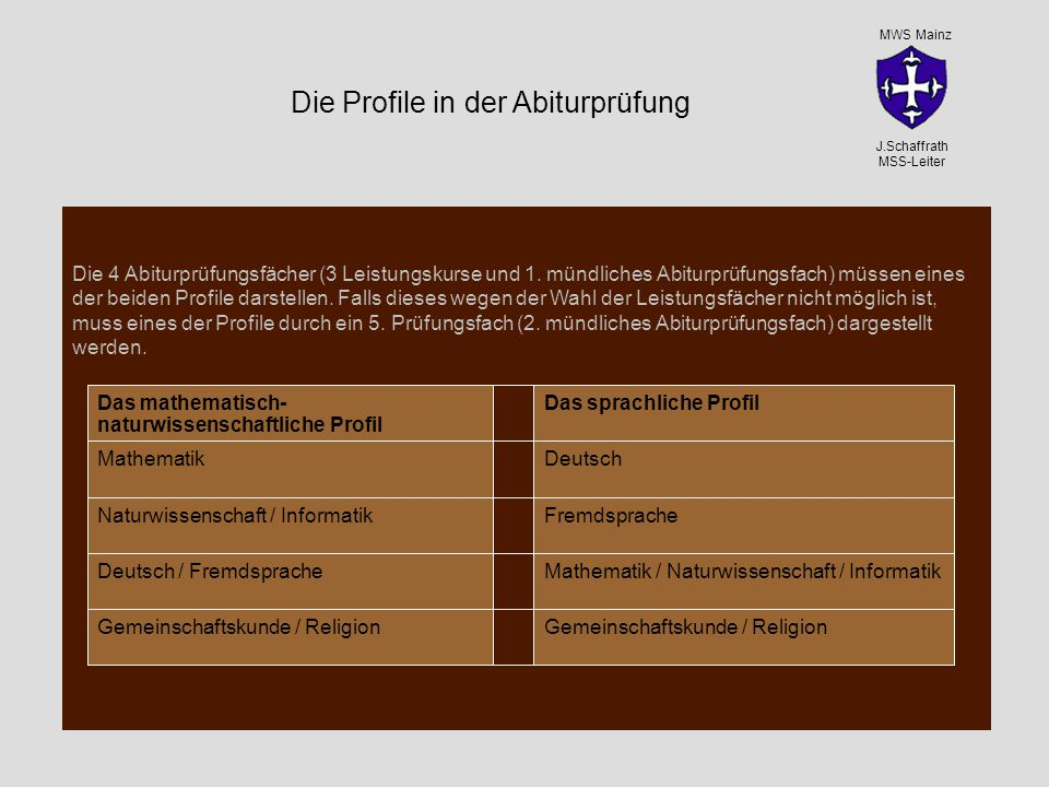 Die 4 Abiturprüfungsfächer (3 Leistungskurse und 1.