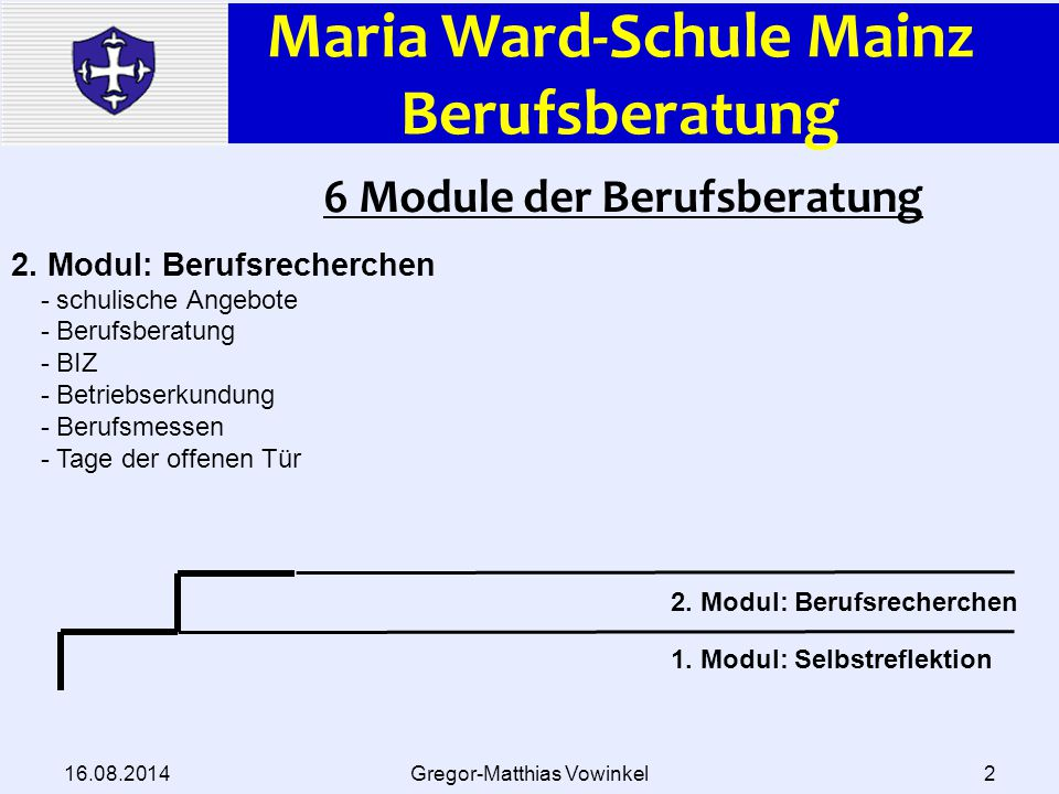 Maria Ward-Schule Mainz Berufsberatung 16.08.2014Gregor-Matthias Vowinkel2 2.