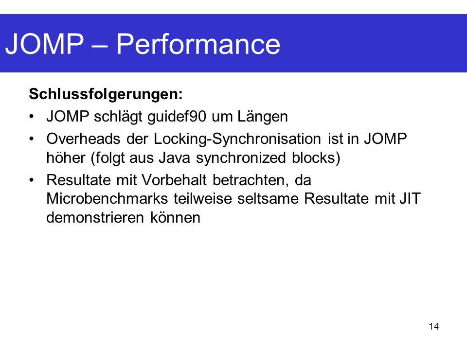 14 JOMP – Performance Schlussfolgerungen: JOMP schlägt guidef90 um Längen Overheads der Locking-Synchronisation ist in JOMP höher (folgt aus Java synchronized blocks) Resultate mit Vorbehalt betrachten, da Microbenchmarks teilweise seltsame Resultate mit JIT demonstrieren können