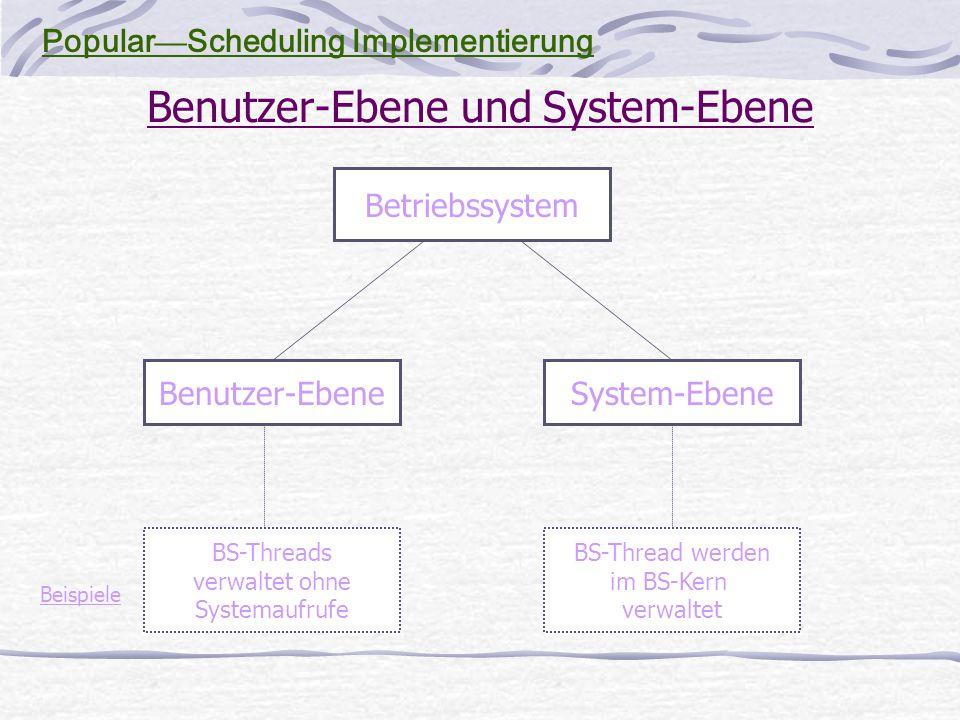 Benutzer-Ebene und System-Ebene Betriebssystem Benutzer-EbeneSystem-Ebene BS-Threads verwaltet ohne Systemaufrufe BS-Thread werden im BS-Kern verwaltet Beispiele Popular — Scheduling Implementierung