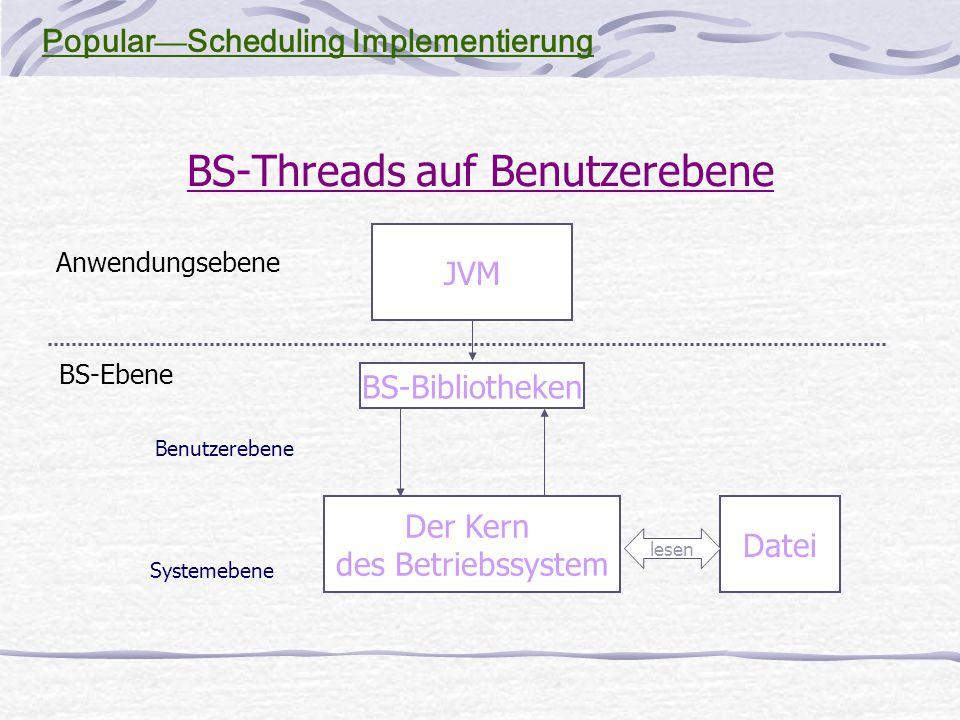 public class LockTest { object someObject=new Object( ); class ThreadA extends Thread { ThreadA( ) { setPriority(Thread.Max_PRIORITY);} // mit Priorit ä t 10; public void run( ) { synchronized(someObject) { wait( );} someObject.methodA( ); } Popular--Scheduling Implementierung Ein Implementierungsbeispiel von green-Threads-Scheduling