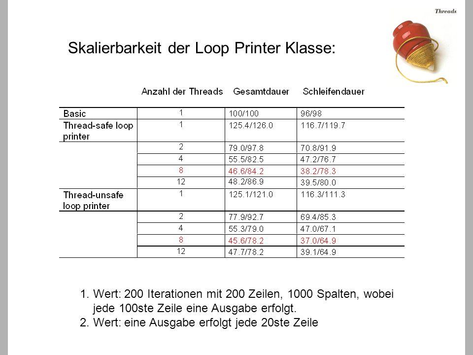 Skalierbarkeit der Loop Printer Klasse: 1. Wert: 200 Iterationen mit 200 Zeilen, 1000 Spalten, wobei jede 100ste Zeile eine Ausgabe erfolgt. 2. Wert:
