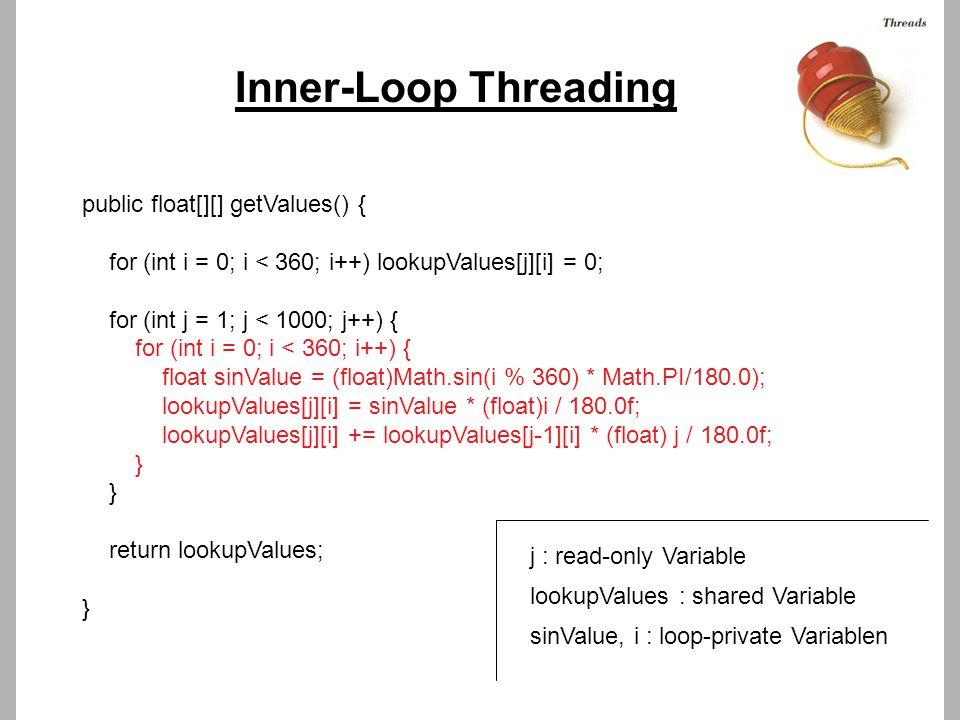 Inner-Loop Threading public float[][] getValues() { for (int i = 0; i < 360; i++) lookupValues[j][i] = 0; for (int j = 1; j < 1000; j++) { for (int i