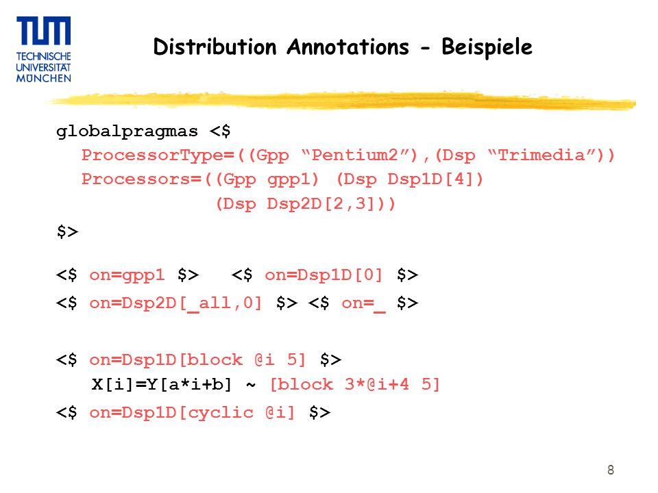 8 Distribution Annotations - Beispiele globalpragmas <$ ProcessorType=((Gpp Pentium2 ),(Dsp Trimedia )) Processors=((Gpp gpp1) (Dsp Dsp1D[4]) (Dsp Dsp2D[2,3])) $> X[i]=Y[a*i+b] ~ [block 3*@i+4 5]