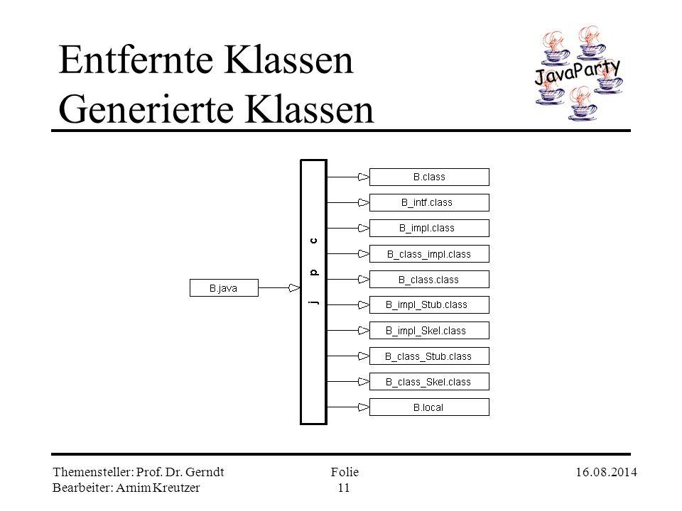 Themensteller: Prof. Dr. Gerndt Bearbeiter: Arnim Kreutzer 16.08.2014Folie 10 Entfernte Klassen Entfernte Objekthierachie