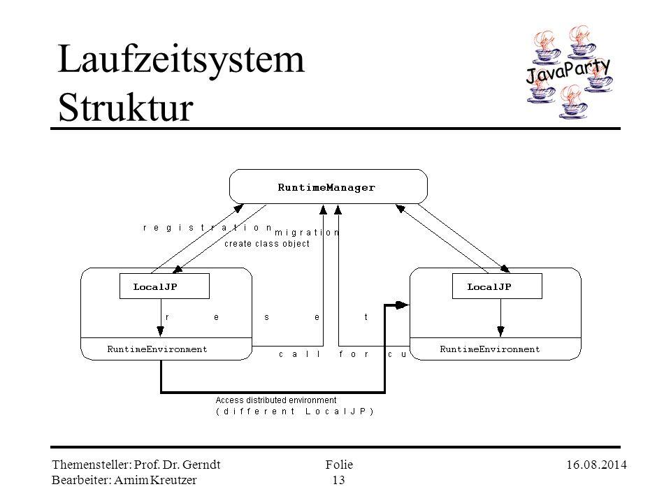 Themensteller: Prof. Dr. Gerndt Bearbeiter: Arnim Kreutzer 16.08.2014Folie 12 Entfernte Klassen Synchronisation Problem: Keine maschinenübergreifende