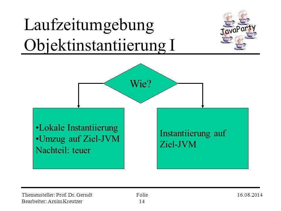 Themensteller: Prof. Dr. Gerndt Bearbeiter: Arnim Kreutzer 16.08.2014Folie 13 Laufzeitsystem Struktur