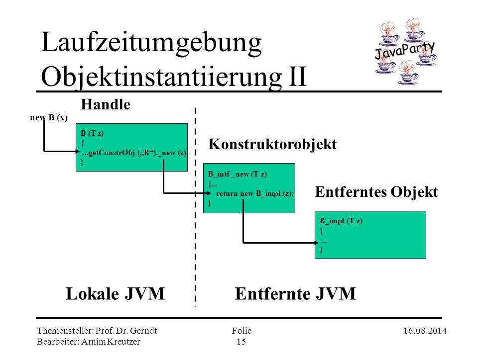 Themensteller: Prof. Dr. Gerndt Bearbeiter: Arnim Kreutzer 16.08.2014Folie 14 Laufzeitumgebung Objektinstantiierung I Wie? Lokale Instantiierung Umzug