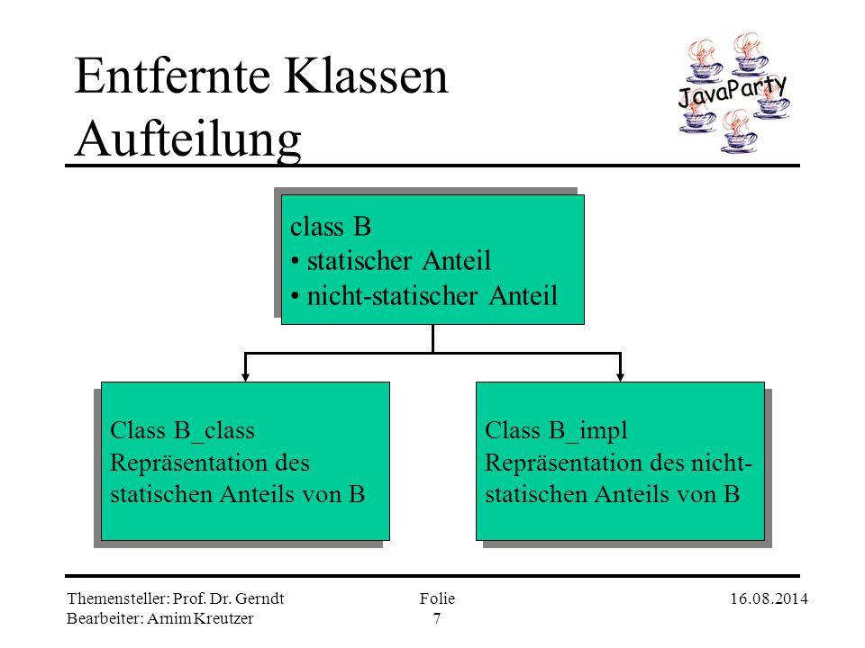 Themensteller: Prof. Dr. Gerndt Bearbeiter: Arnim Kreutzer 16.08.2014Folie 6 Einführung Highlights Java-like multi-threaded Programmierung Dynamische