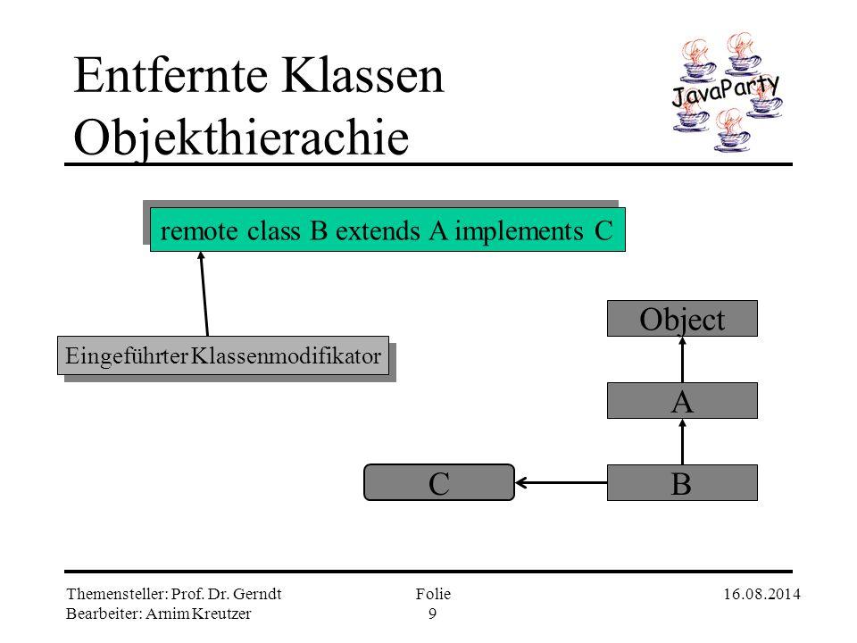 Themensteller: Prof. Dr. Gerndt Bearbeiter: Arnim Kreutzer 16.08.2014Folie 8 Entfernte Klassen Kompilieren JavaParty Transformation Regulärer RMI Stub
