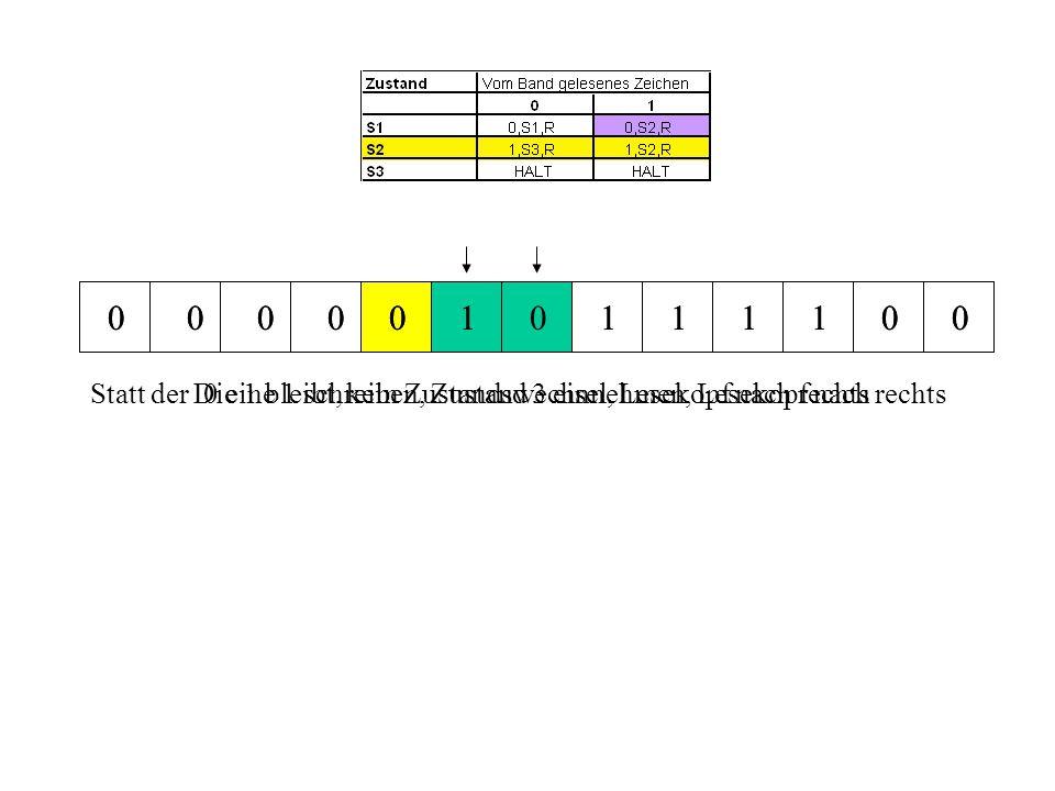 0 0 0 0 0 1 0 1 1 1 1 0 0 Die 1 bleibt, kein Zustandswechsel, Lesekopf nach rechts 0 0 0 0 0 1 0 1 1 1 1 0 0 Statt der 0 eine 1 schreiben, Zustand 3 e