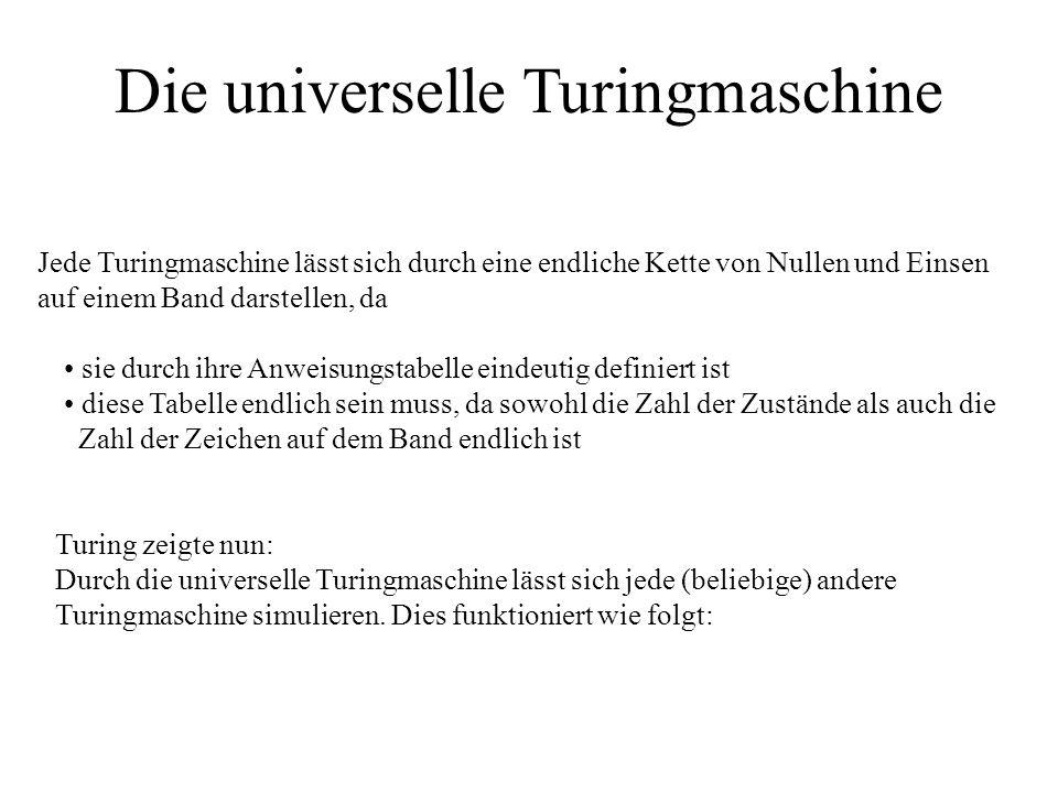 Die universelle Turingmaschine Jede Turingmaschine lässt sich durch eine endliche Kette von Nullen und Einsen auf einem Band darstellen, da sie durch ihre Anweisungstabelle eindeutig definiert ist diese Tabelle endlich sein muss, da sowohl die Zahl der Zustände als auch die Zahl der Zeichen auf dem Band endlich ist Turing zeigte nun: Durch die universelle Turingmaschine lässt sich jede (beliebige) andere Turingmaschine simulieren.
