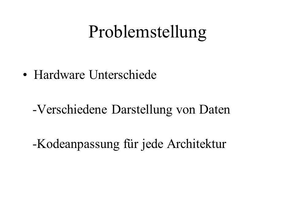 Problemstellung Hardware Unterschiede -Verschiedene Darstellung von Daten -Kodeanpassung für jede Architektur