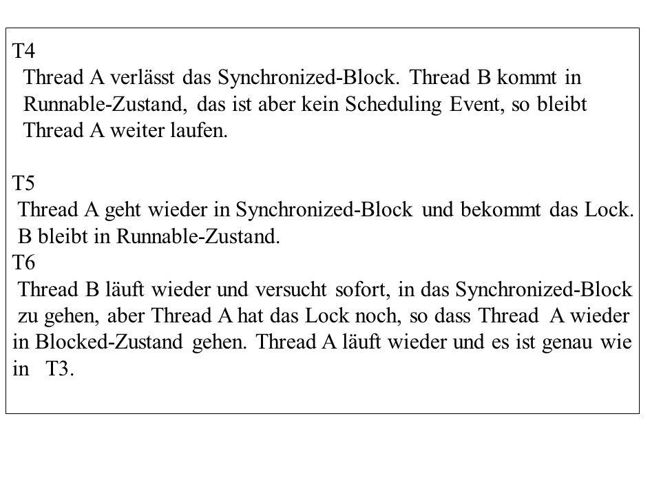 T4 Thread A verlässt das Synchronized-Block.