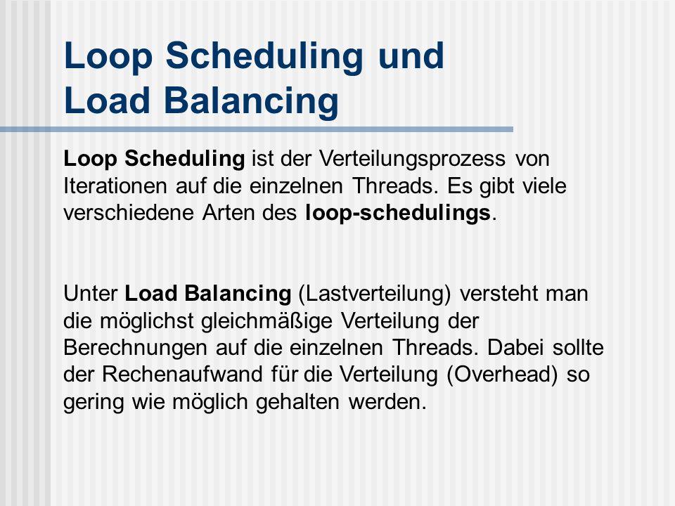 Loop Scheduling und Load Balancing Loop Scheduling ist der Verteilungsprozess von Iterationen auf die einzelnen Threads.