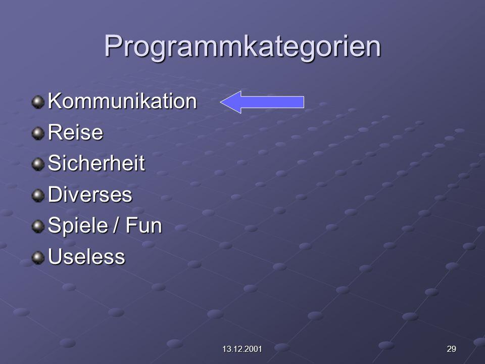 2913.12.2001 Programmkategorien KommunikationReiseSicherheitDiverses Spiele / Fun Useless
