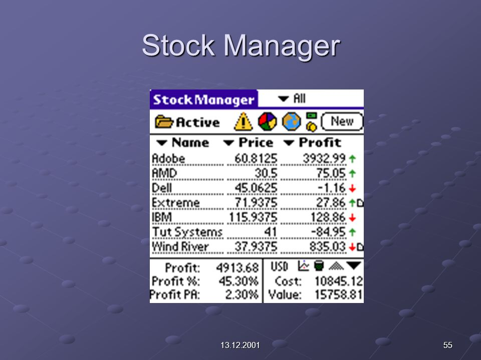 5513.12.2001 Stock Manager