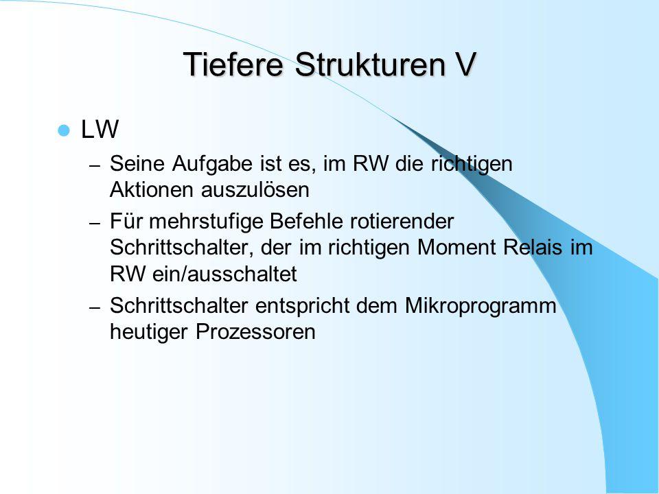 Tiefere Strukturen V LW – Seine Aufgabe ist es, im RW die richtigen Aktionen auszulösen – Für mehrstufige Befehle rotierender Schrittschalter, der im