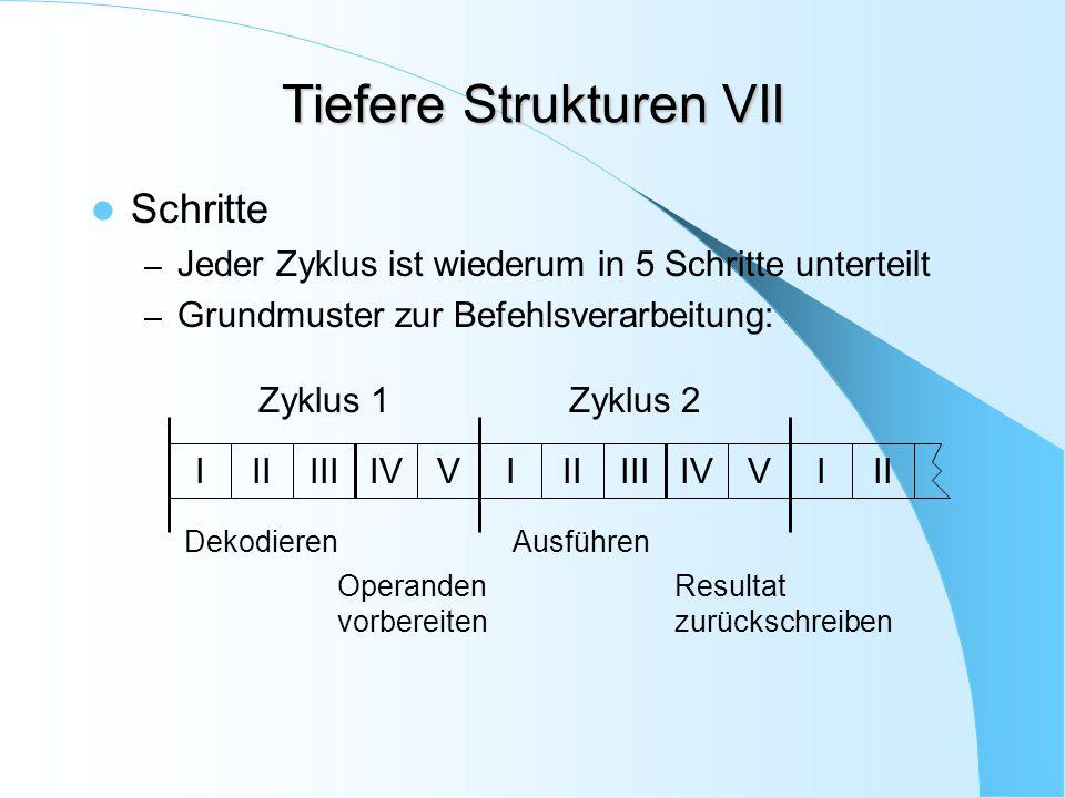 Tiefere Strukturen VII Schritte – Jeder Zyklus ist wiederum in 5 Schritte unterteilt – Grundmuster zur Befehlsverarbeitung: IIIIIIIVVIIIIIIIVV Zyklus