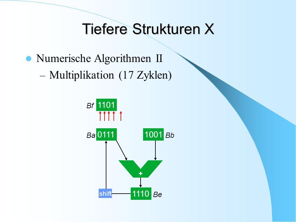 Tiefere Strukturen X 1101 + shift Bf BaBb Be 1001 0000 1001 0100 1001 0100 0010 1001 1011 0101 1001 1110 0111 Numerische Algorithmen II – Multiplikati