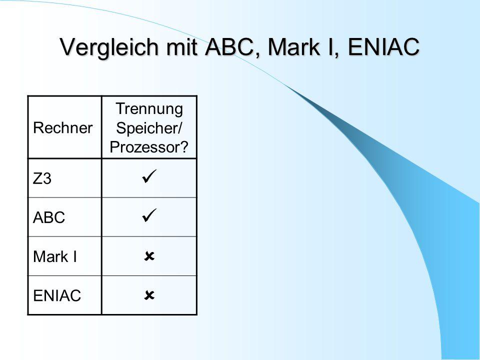 Vergleich mit ABC, Mark I, ENIAC Rechner Trennung Speicher/ Prozessor? Z3 ABC Mark I  ENIAC 