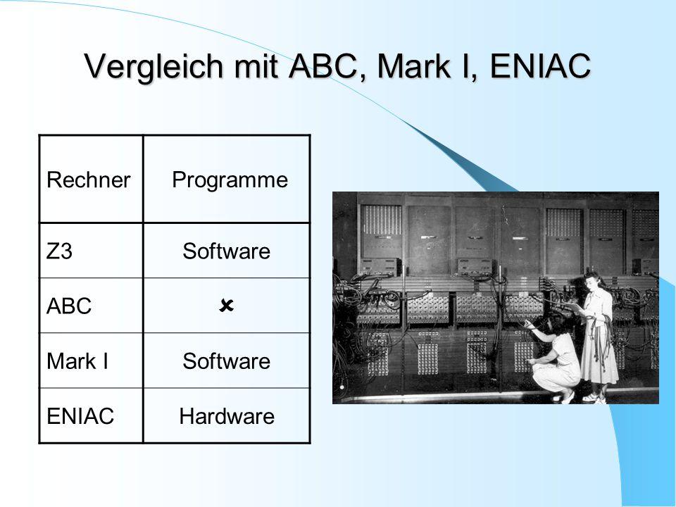 Vergleich mit ABC, Mark I, ENIAC Rechner Programme Z3Software ABC  Mark ISoftware ENIACHardware
