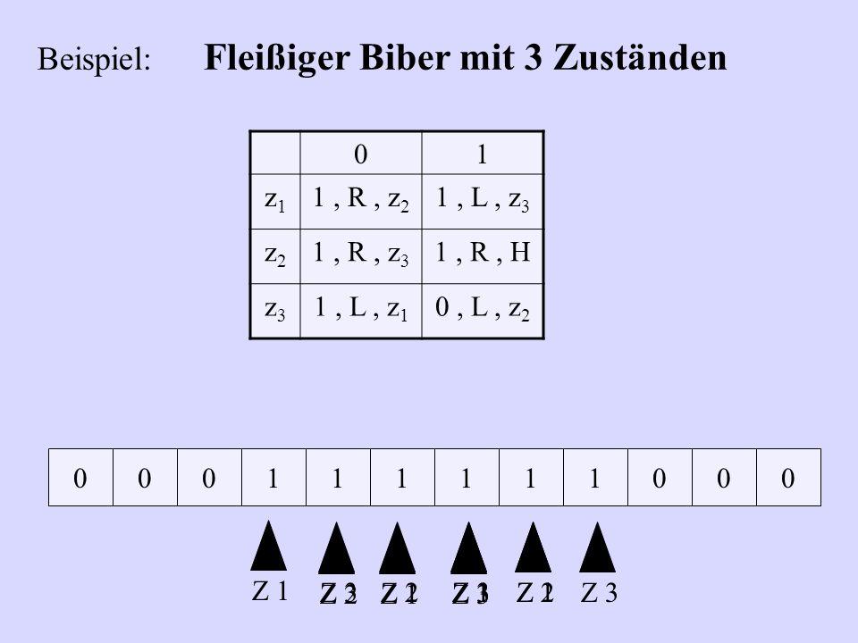 Beispiel: Fleißiger Biber mit 3 Zuständen 01 z1z1 1, R, z 2 1, L, z 3 z2z2 1, R, z 3 1, R, H z3z3 1, L, z 1 0, L, z 2 000000000000111111 Z 1Z 2Z 3Z 1Z