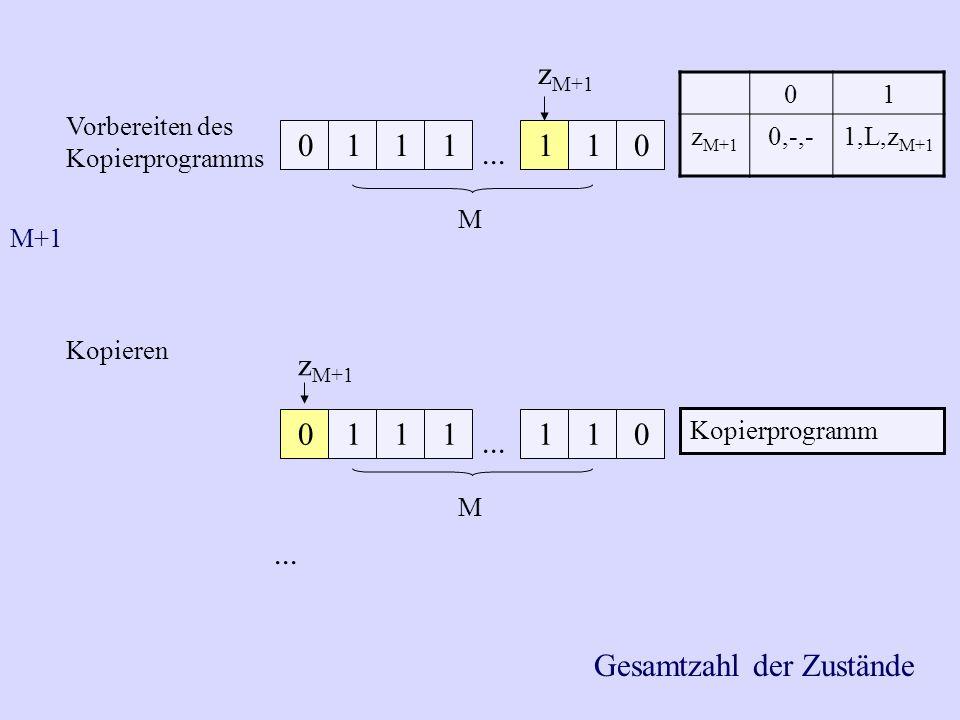 01 z M+1 0,-,-1,L,z M+1 Vorbereiten des Kopierprogramms 0 1 1 1 1... z M+1 0 M 1 M+1 Kopieren 0 1 1 1 1... z M+1 0 M 1 Kopierprogramm... Gesamtzahl de