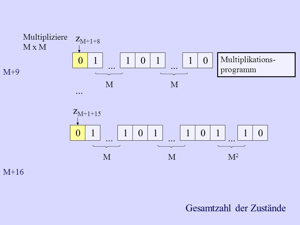Multipliziere M x M 0 1 z M+1+8 0 M 1... Gesamtzahl der Zustände... 1 0 1 M Multiplikations- programm 0 1 z M+1+15 0 M 1... 1 0 1 M 1 1 0 M2M2 M+16 M+