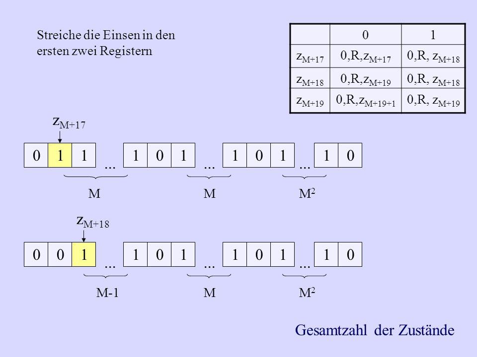 Streiche die Einsen in den ersten zwei Registern 0 1 z M+18 0 M-1 1... 1 0 1 M 1 1 0 M2M2 1 1 z M+17 0 M 1... 1 0 1 M 1 1 0 M2M2 01 z M+17 0,R,z M+17
