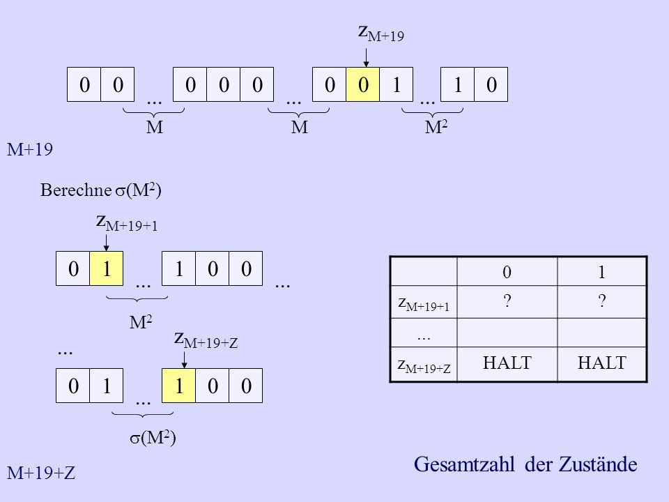 0 0 z M+19 0 M 0... 0 0 0 M 1 1 0 M2M2 M+19 Berechne  (M 2 ) 0 1 0 M2M2 1... 0 0 1 0 1 0 (M2)(M2) M+19+Z z M+19+1 z M+19+Z Gesamtzahl der Zustände