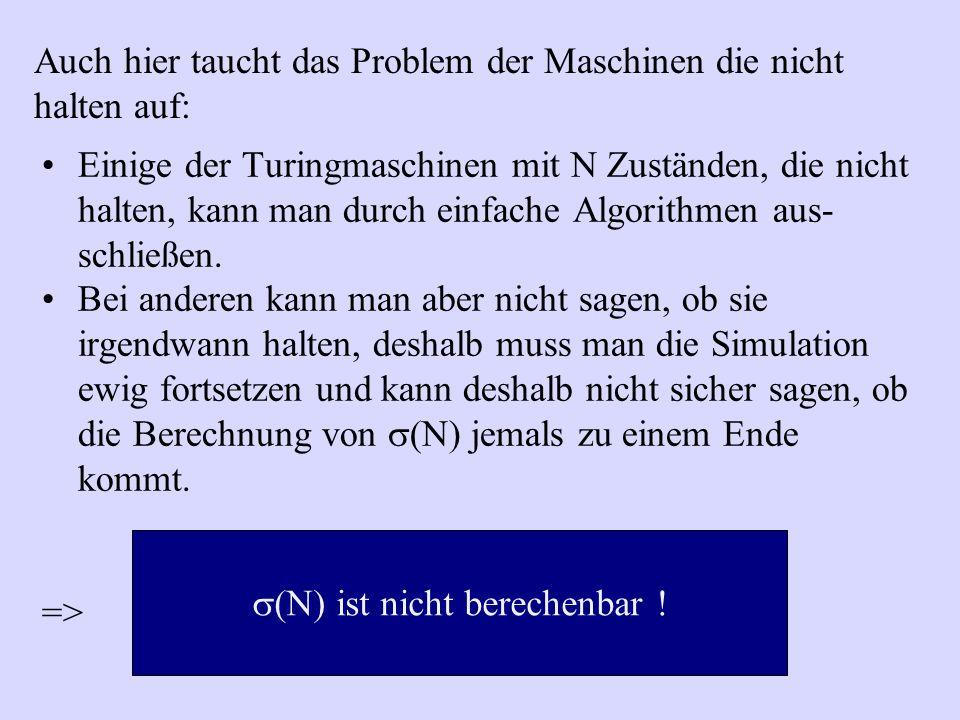 Einige der Turingmaschinen mit N Zuständen, die nicht halten, kann man durch einfache Algorithmen aus- schließen. Bei anderen kann man aber nicht sage