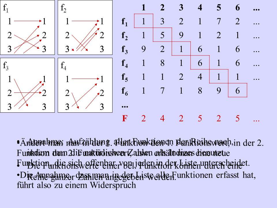Annahme: Aufzählung aller Funktionen der Reihe nach, indem man die natürlichen Zahlen als Indizes benutzt. Die Funktionswerte einer bel. Funktion könn