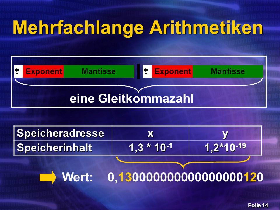 Folie 14 Mehrfachlange Arithmetiken ExponentMantisse + - ExponentMantisse + - eine Gleitkommazahl Speicheradressexy Speicherinhalt 1,3 * 10 -1 1,2*10