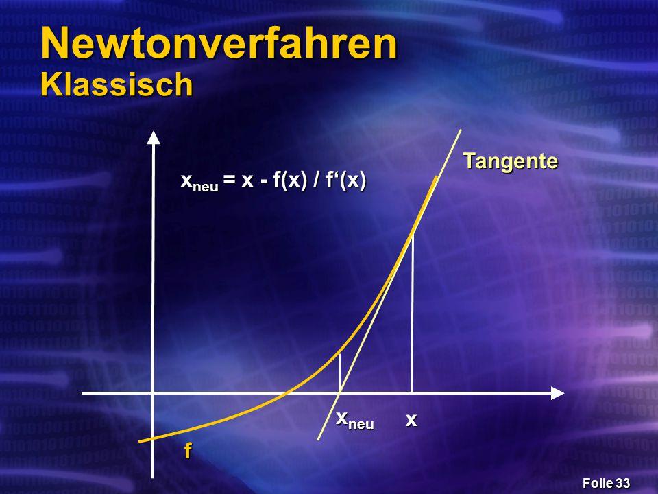 Folie 33 Newtonverfahren Klassisch x x neu Tangente x neu = x - f(x) / f'(x) f