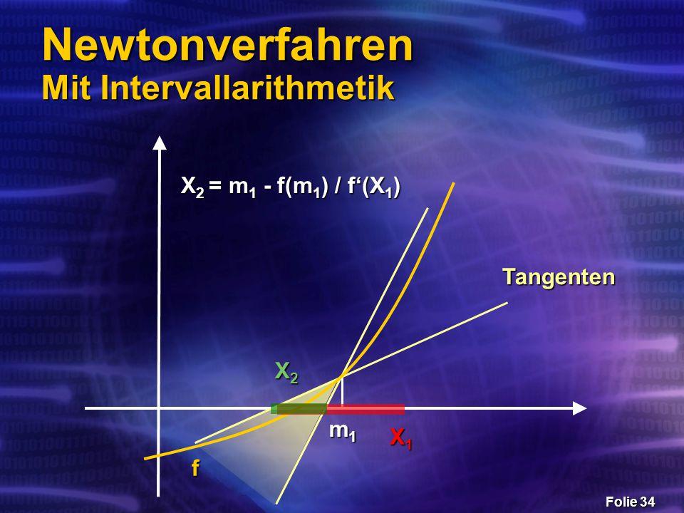Folie 34 Newtonverfahren Mit Intervallarithmetik m1m1m1m1 X 2 = m 1 - f(m 1 ) / f'(X 1 ) f Tangenten X1X1X1X1 X2X2X2X2