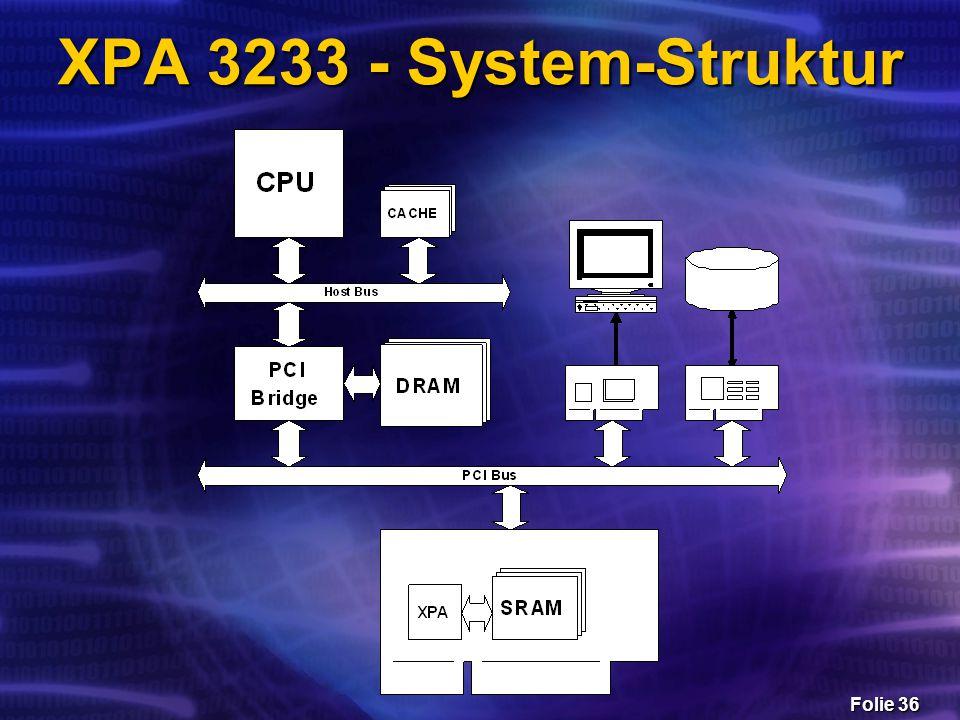 Folie 36 XPA 3233 - System-Struktur
