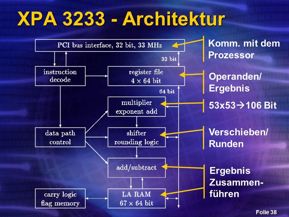 Folie 38 XPA 3233 - Architektur Komm. mit dem Prozessor Operanden/ Ergebnis 53x53  106 Bit Verschieben/ Runden Ergebnis Zusammen- führen
