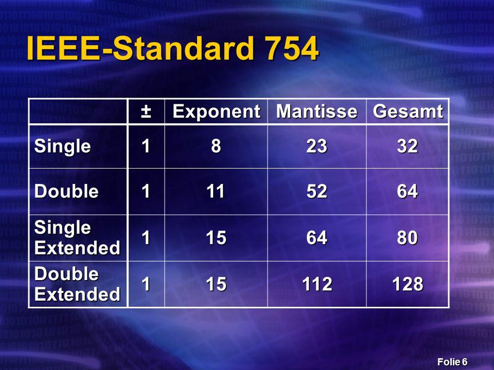 Folie 17 Festkommarithmetik  Prinzip: Rechnen mit extrem langen Festkommazahlen  Vorteil: Keine Normalisierung  Nachteil: Mangelnde Unterstützung durch die Hardware