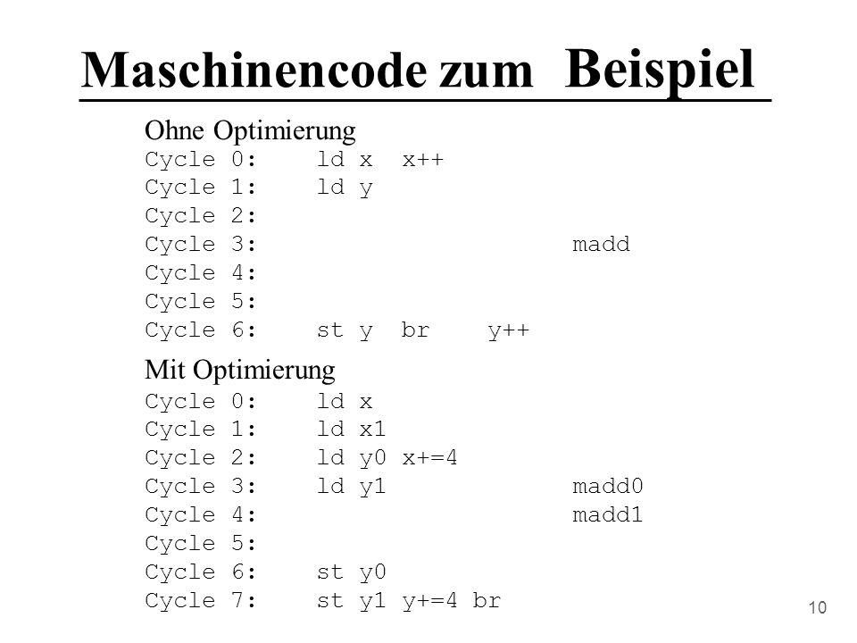 10 Maschinencode zum Beispiel Ohne Optimierung Cycle 0:ld xx++ Cycle 1:ld y Cycle 2: Cycle 3:madd Cycle 4: Cycle 5: Cycle 6:st ybry++ Mit Optimierung Cycle 0:ld x Cycle 1:ld x1 Cycle 2:ld y0x+=4 Cycle 3:ld y1madd0 Cycle 4:madd1 Cycle 5: Cycle 6:st y0 Cycle 7:st y1y+=4 br