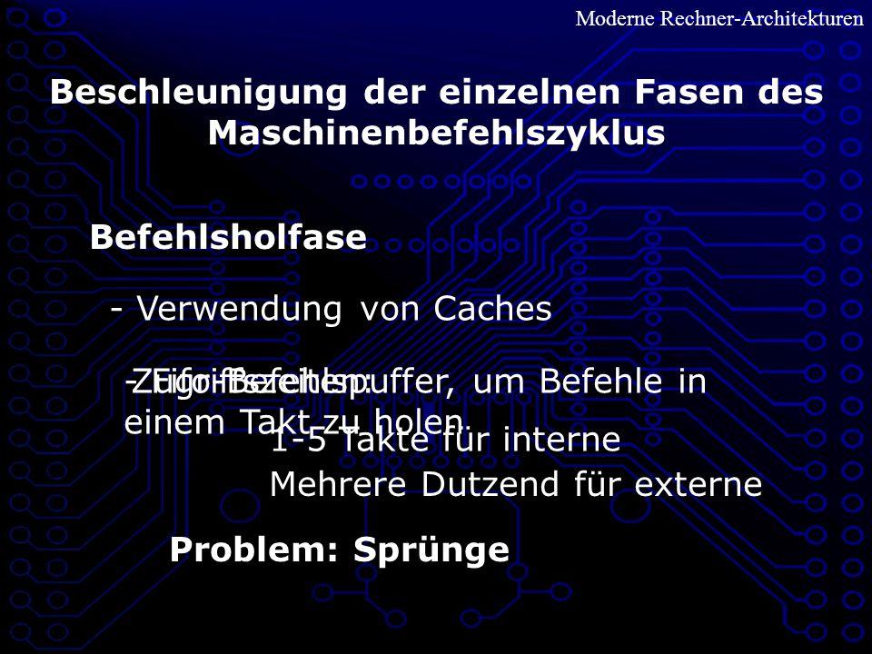 Moderne Rechner-Architekturen Beschleunigung der einzelnen Fasen des Maschinenbefehlszyklus Befehlsholfase - Verwendung von Caches Zugriffszeiten: 1-5 Takte für interne Mehrere Dutzend für externe - Fifo-Befehlspuffer, um Befehle in einem Takt zu holen Problem: Sprünge