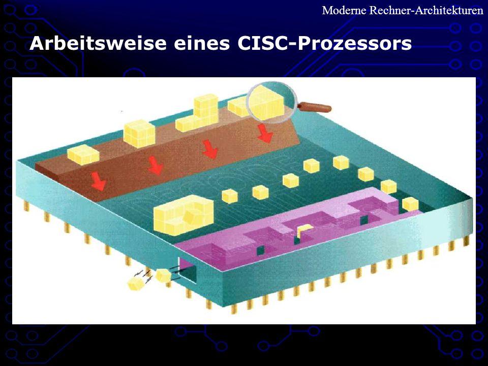 Moderne Rechner-Architekturen Arbeitsweise eines CISC-Prozessors CISC-Befehle Dekoder-Einheit Mikrocode Nanoprozessor