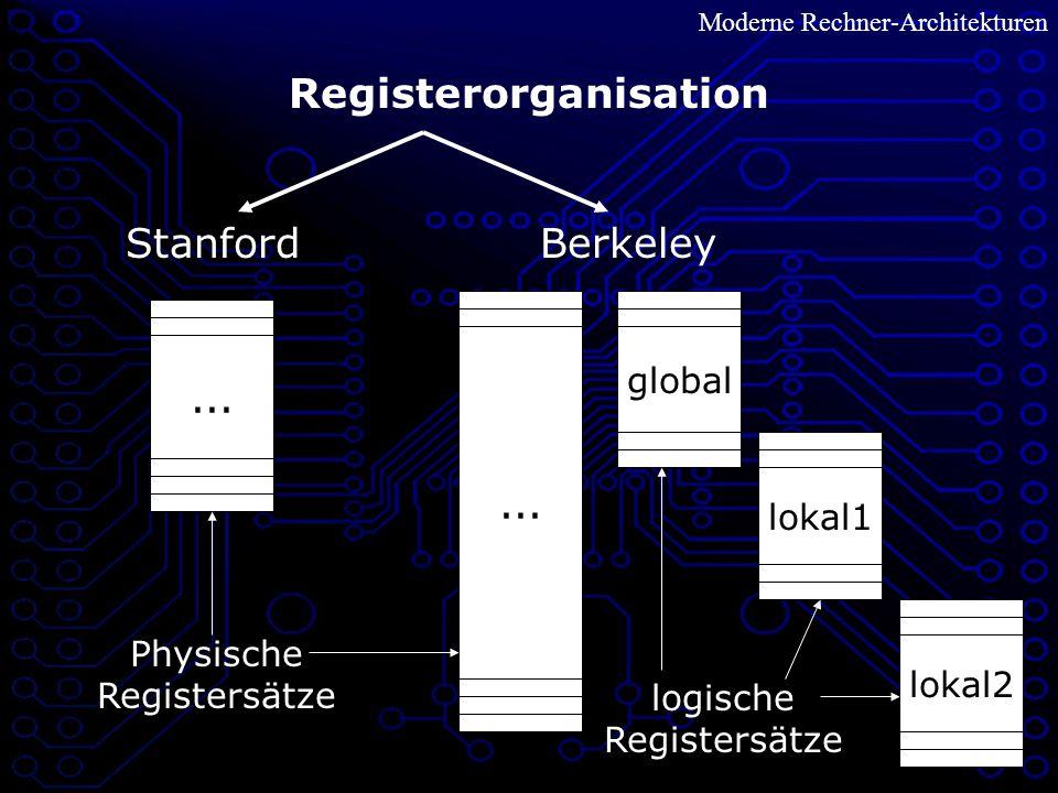 2.Schritt3.Schritt4.Schritt5.Schritt1.Schritt Moderne Rechner-Architekturen Fließbandverarbeitung (Pipelining) - die einzelnen Fasen des Maschinenbefehlszyklus werden von verschiedenen Teilwerken ausgeführt 1.TW2.TW3.TW4.TW5.TW BHBDOHBAES Fasen eines Befehls