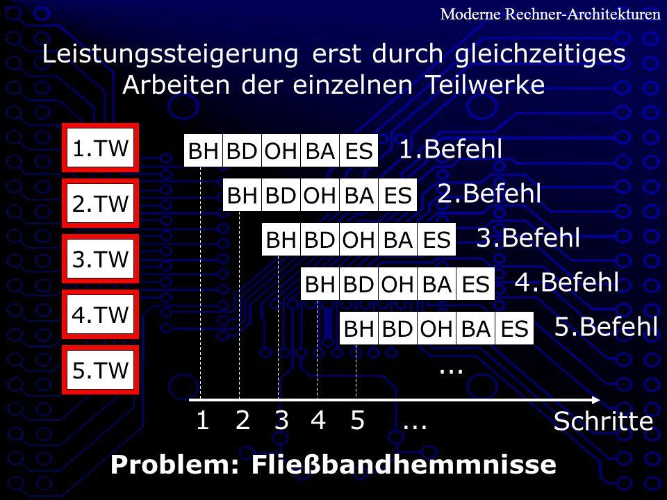 Moderne Rechner-Architekturen - jeder Unterprozessor bearbeitet einen Befehl der Gruppe BHBDOHBAES BHBDOHBAES BHBDOHBAES 1.Befehl 2.Befehl 3.Befehl } 1.Gruppe Superskalare Mikrochips: - Befehlsgruppierer gruppiert Befehle - mehrere Unterprozessoren } BHBDOHBAES BHBDOHBAES BHBDOHBAES 4.Befehl 5.Befehl 6.Befehl 2.Gruppe...